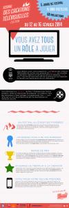 Infographie Luchon